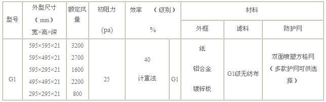 G1初效过滤器标准技术参数
