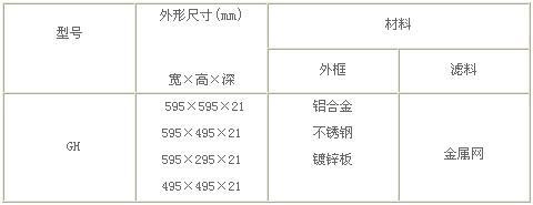 铝网初效过滤器行业标准技术参数表图片