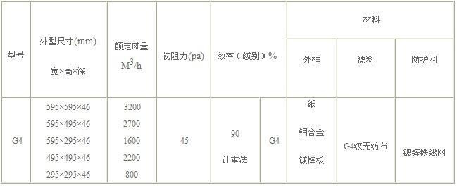 G4级初效过滤器规格尺寸参数表图片