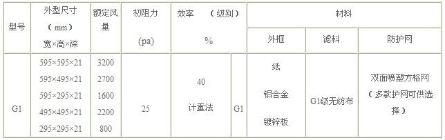 G1级板式初效过滤器技术参数