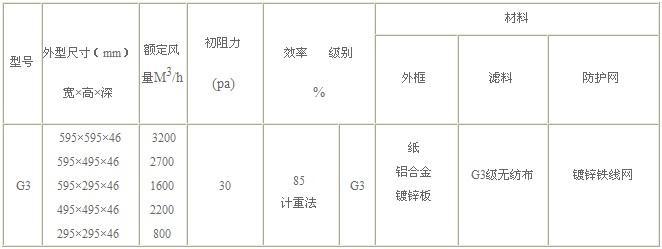 G3级板式初效过滤器技术参数
