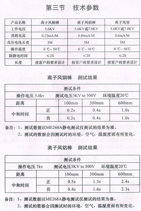 防静电风淋室专用离子铜棒技术参数性能表
