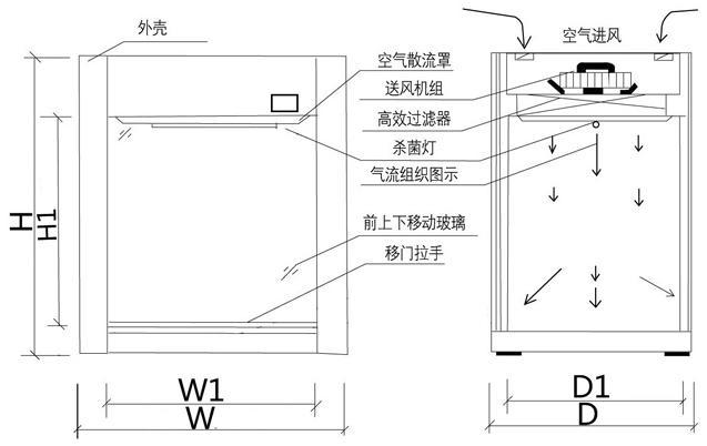 层流传递窗方案设计图