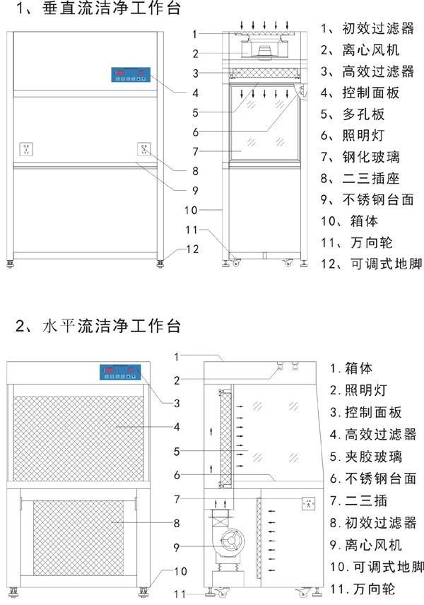洁净工作台方案设计图