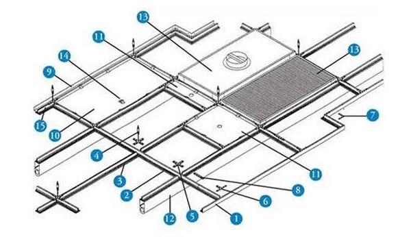 安装FFU风机过滤单元的洁净室龙骨示意图