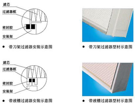 刀架式无隔板高效过滤器结构图