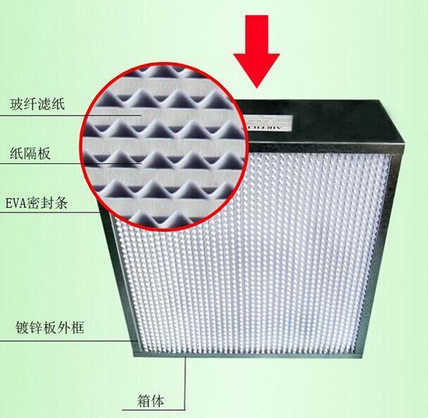 纸隔板高效过滤器材料名词解释