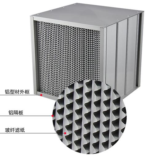 铝隔板高效过滤器结构图片