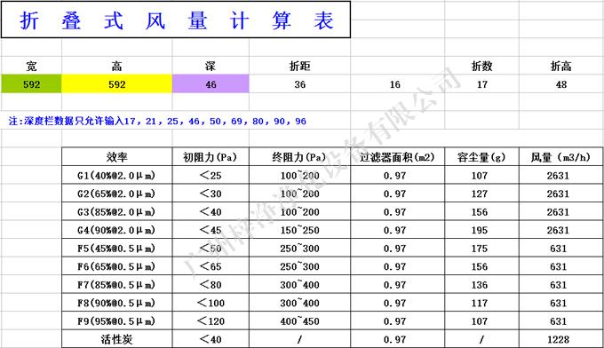 G4级折叠式初效过滤器风量计算表
