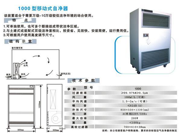 空气自净器技术参数及空气自净器工作原理